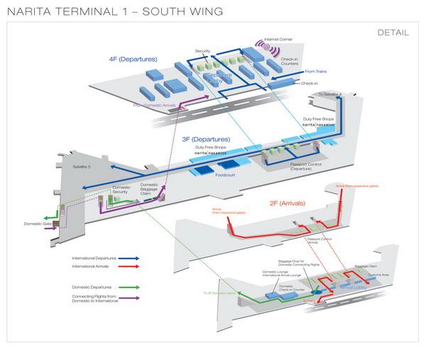 Схема южного крыла аэропорта